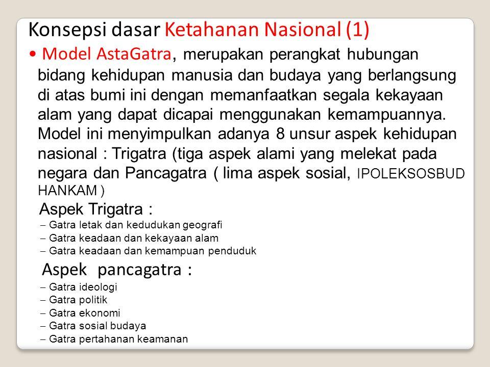 Konsepsi dasar Ketahanan Nasional (1)