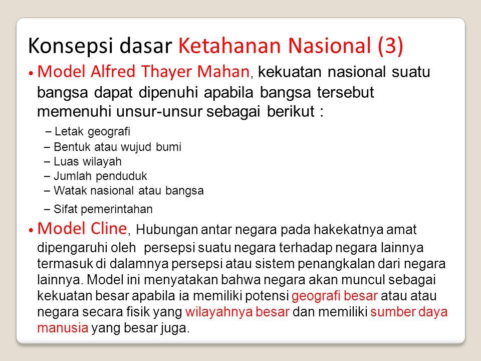 Konsepsi dasar Ketahanan Nasional (3)