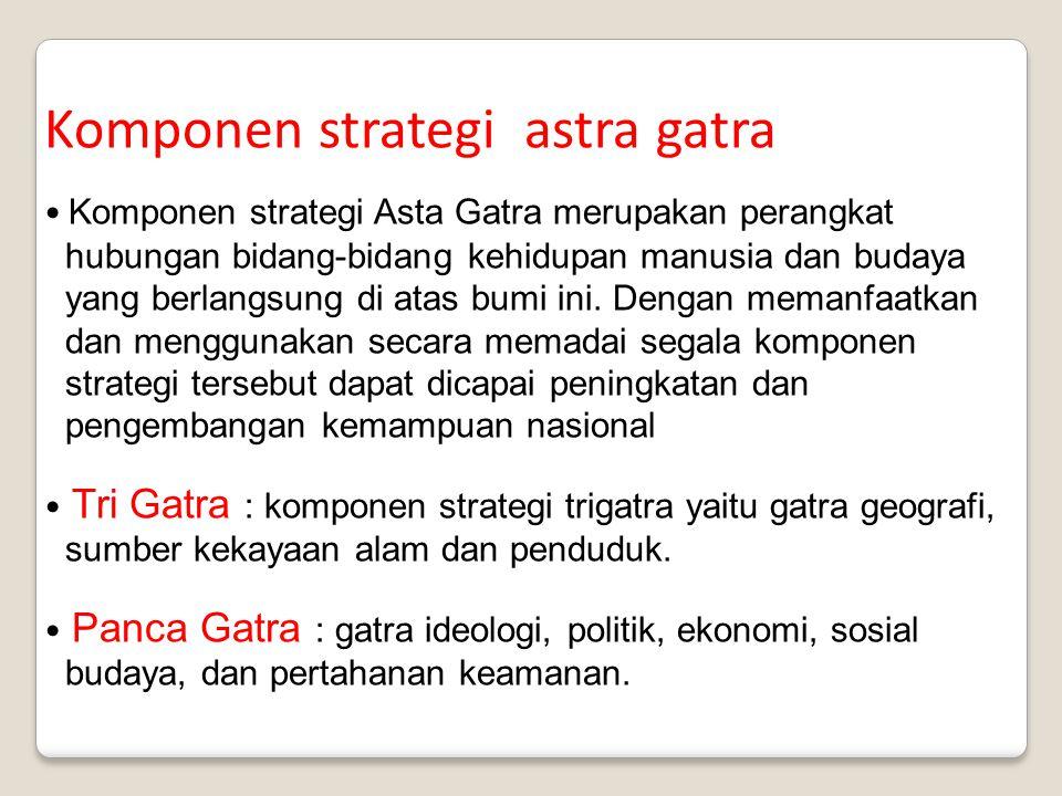 Komponen strategi astra gatra