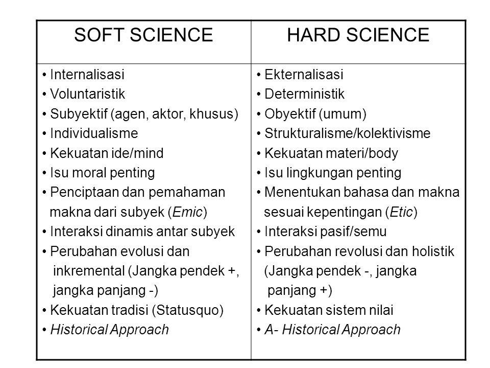 SOFT SCIENCE HARD SCIENCE Internalisasi Voluntaristik