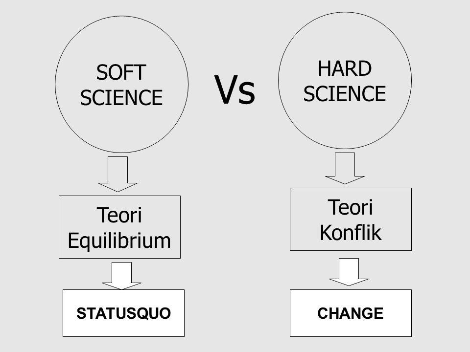 Vs HARD SOFT SCIENCE SCIENCE Teori Teori Konflik Equilibrium STATUSQUO