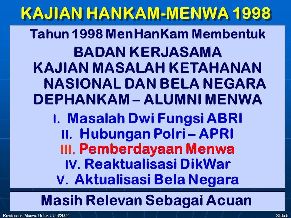 KAJIAN HANKAM-MENWA 1998 BADAN KERJASAMA