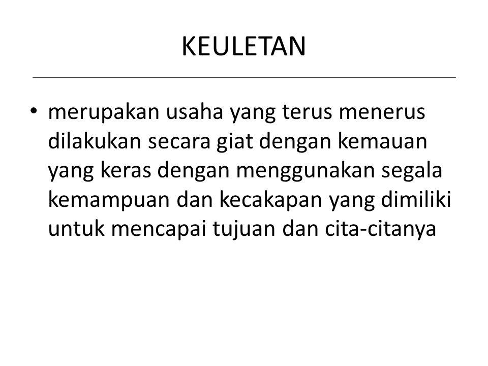 KEULETAN