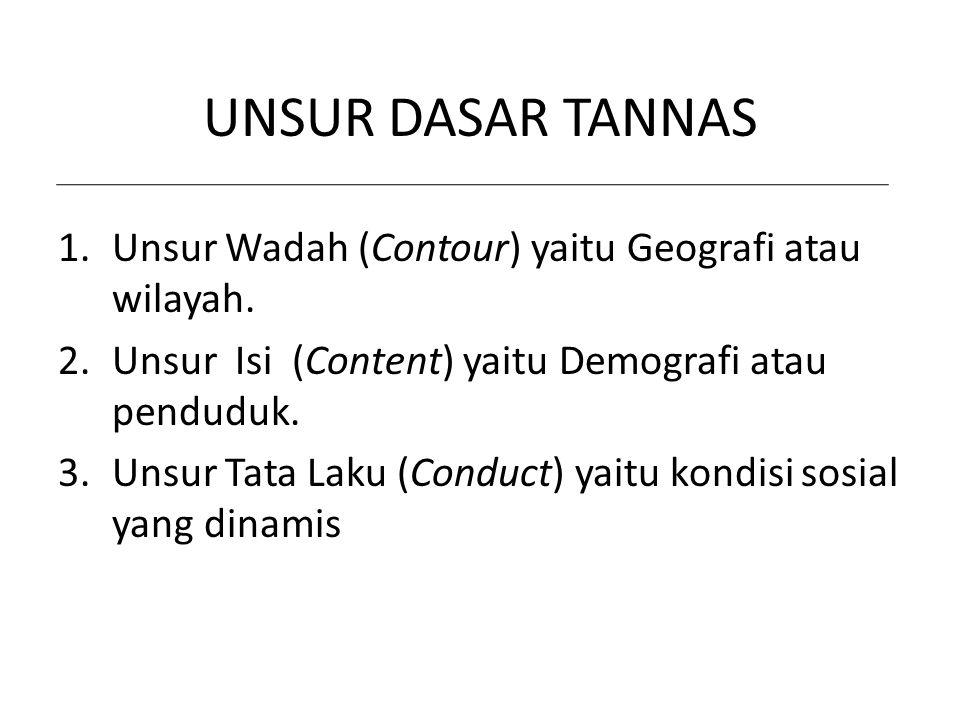 UNSUR DASAR TANNAS Unsur Wadah (Contour) yaitu Geografi atau wilayah.