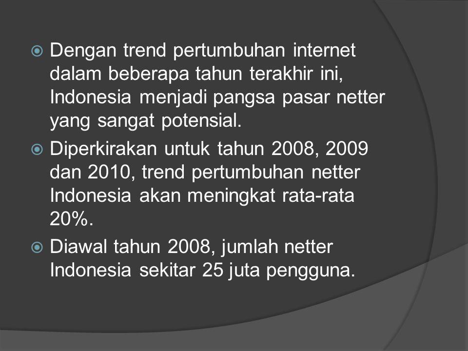 Dengan trend pertumbuhan internet dalam beberapa tahun terakhir ini, Indonesia menjadi pangsa pasar netter yang sangat potensial.