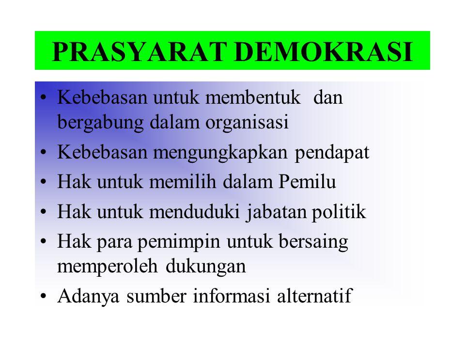 PRASYARAT DEMOKRASI Kebebasan untuk membentuk dan bergabung dalam organisasi. Kebebasan mengungkapkan pendapat.