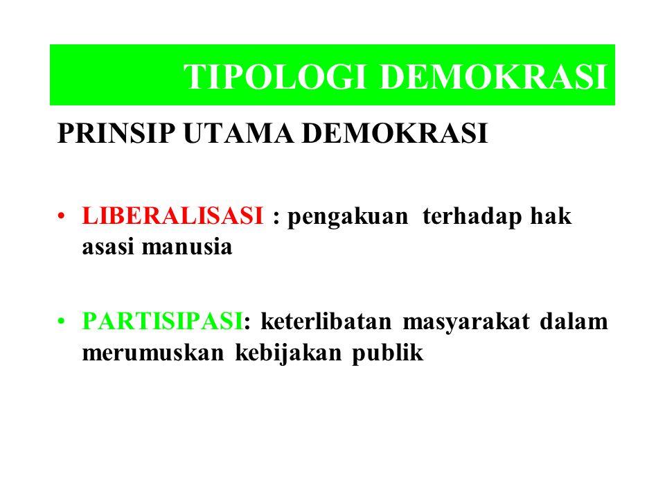 TIPOLOGI DEMOKRASI PRINSIP UTAMA DEMOKRASI