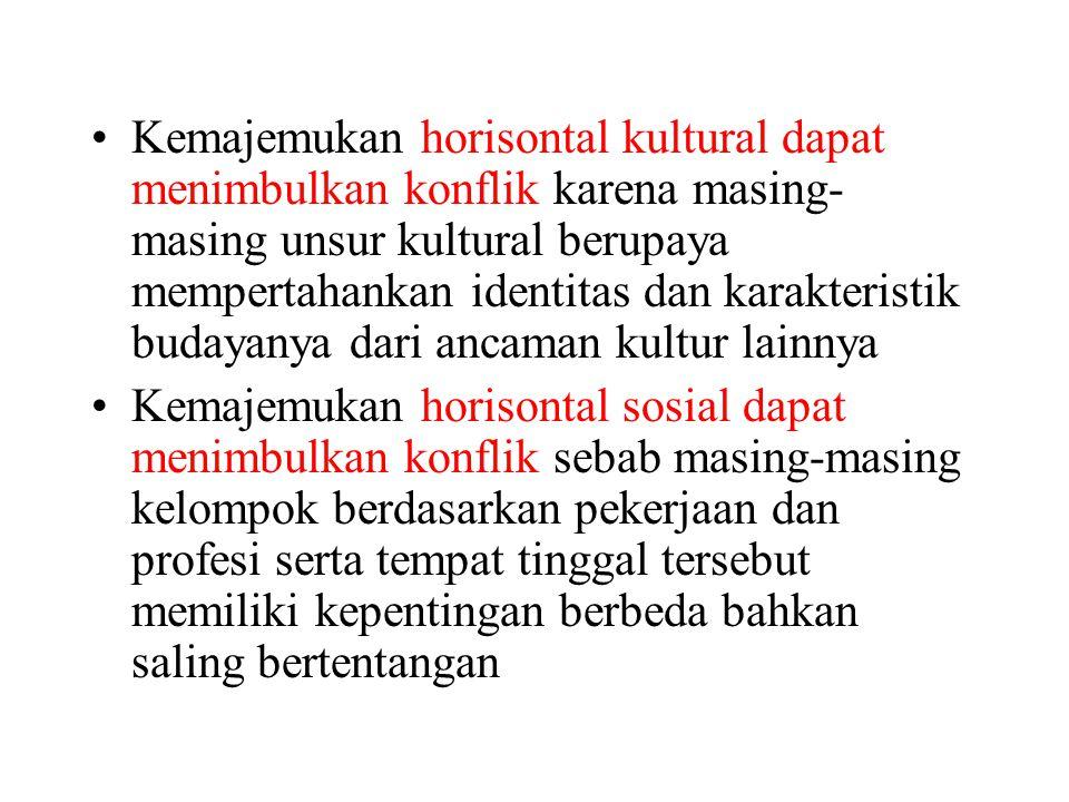 Kemajemukan horisontal kultural dapat menimbulkan konflik karena masing-masing unsur kultural berupaya mempertahankan identitas dan karakteristik budayanya dari ancaman kultur lainnya