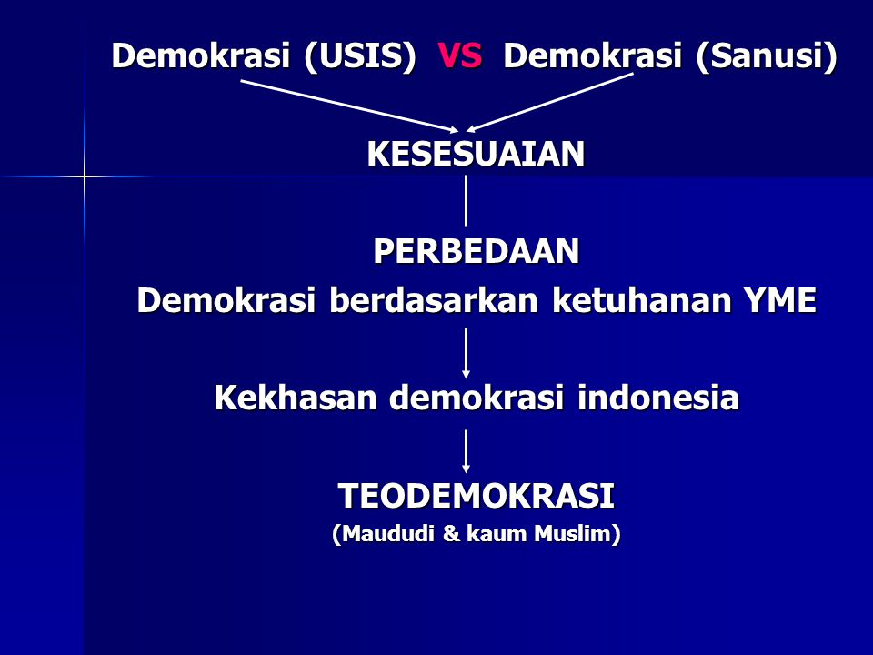 Demokrasi (USIS) VS Demokrasi (Sanusi) KESESUAIAN PERBEDAAN