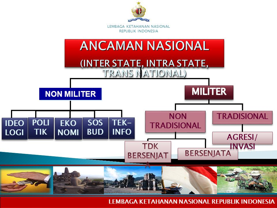 (INTER STATE, INTRA STATE, TRANS NATIONAL)
