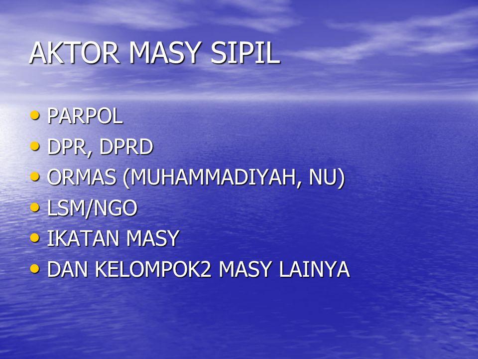 AKTOR MASY SIPIL PARPOL DPR, DPRD ORMAS (MUHAMMADIYAH, NU) LSM/NGO