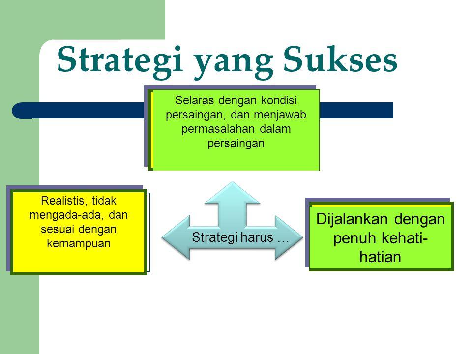 Strategi yang Sukses Dijalankan dengan penuh kehati-hatian