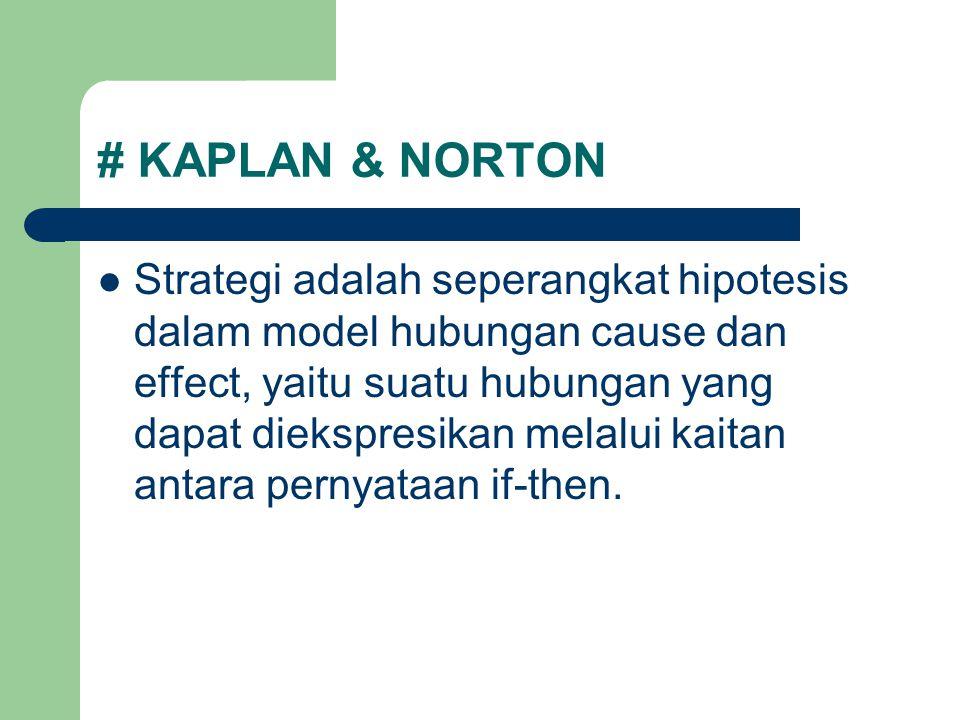 # KAPLAN & NORTON