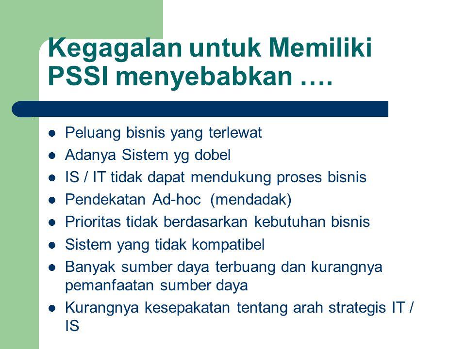 Kegagalan untuk Memiliki PSSI menyebabkan ….