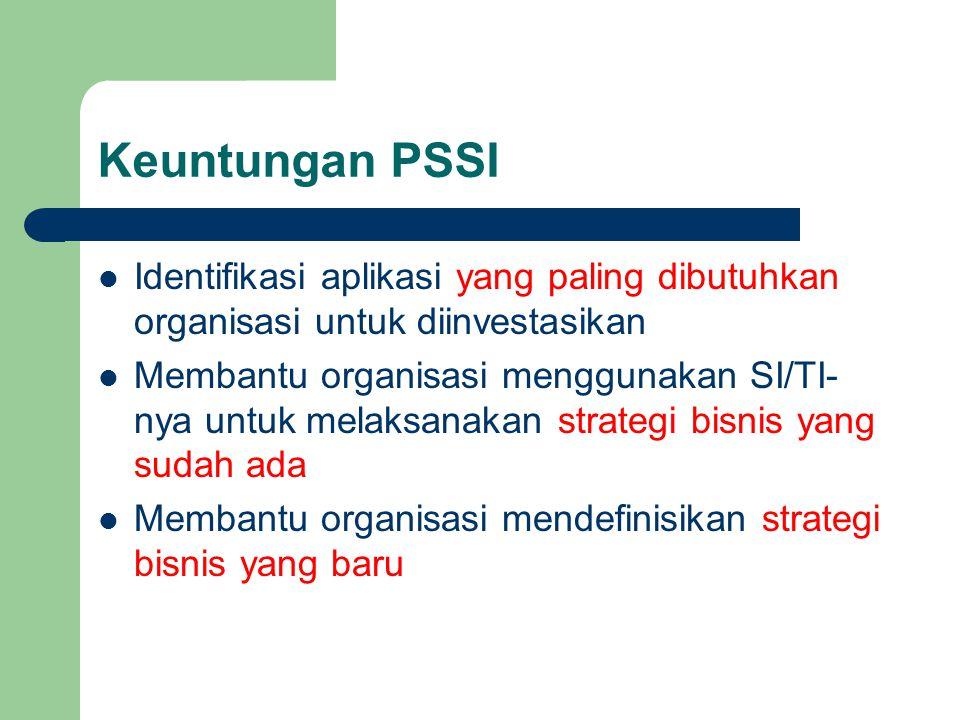 Keuntungan PSSI Identifikasi aplikasi yang paling dibutuhkan organisasi untuk diinvestasikan.