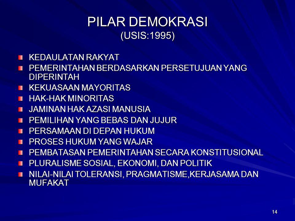 PILAR DEMOKRASI (USIS:1995)