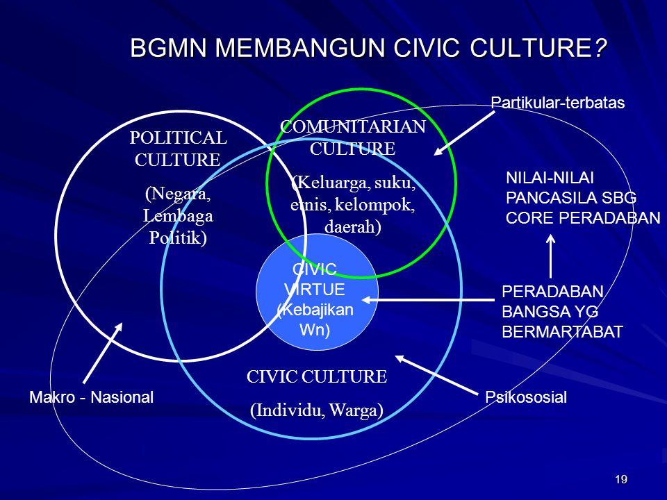 BGMN MEMBANGUN CIVIC CULTURE