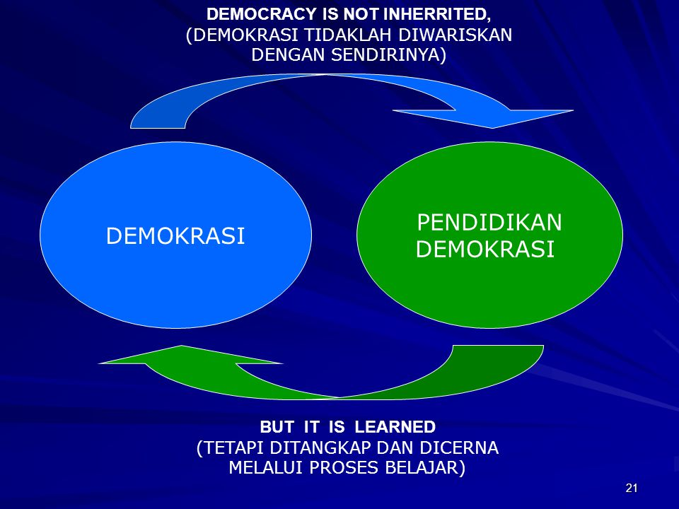 DEMOCRACY IS NOT INHERRITED,
