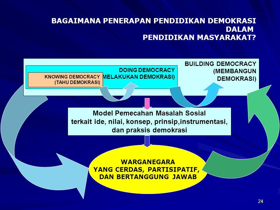Model Pemecahan Masalah Sosial YANG CERDAS, PARTISIPATIF,