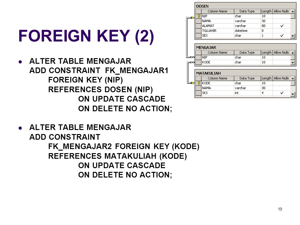 FOREIGN KEY (2) ALTER TABLE MENGAJAR ADD CONSTRAINT FK_MENGAJAR1