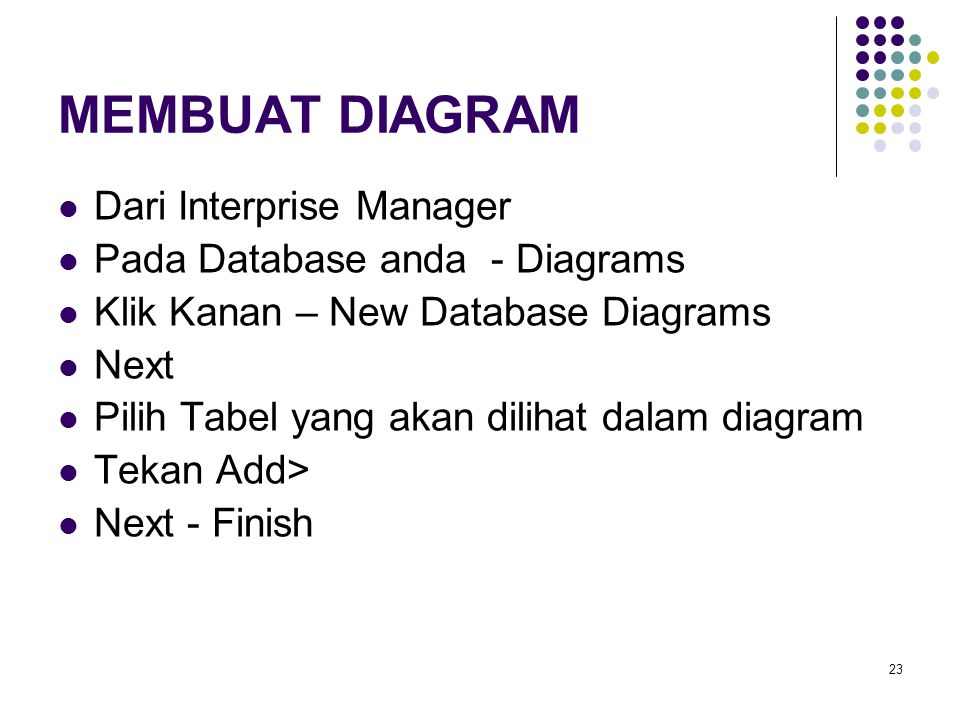 MEMBUAT DIAGRAM Dari Interprise Manager Pada Database anda - Diagrams