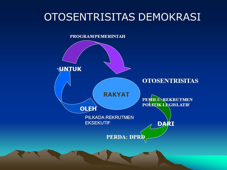 OTOSENTRISITAS DEMOKRASI