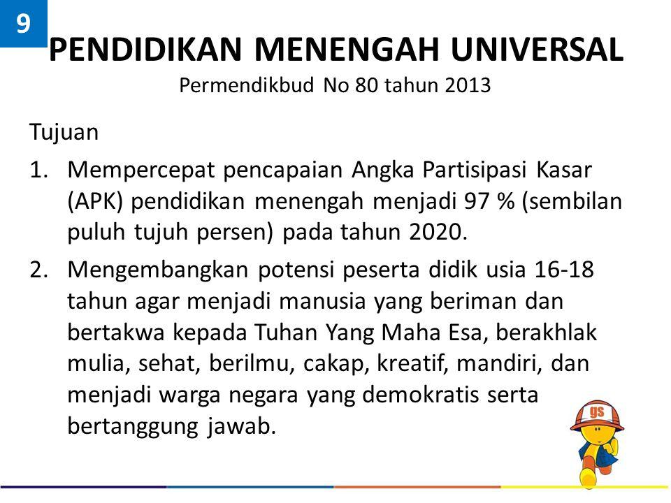 PENDIDIKAN MENENGAH UNIVERSAL Permendikbud No 80 tahun 2013