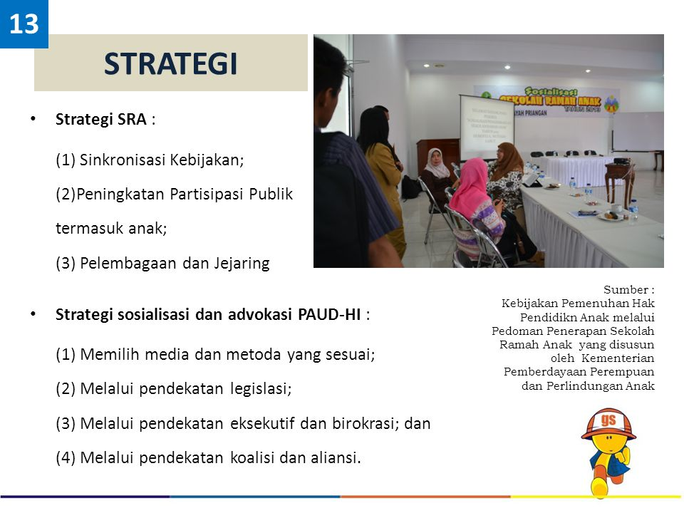 STRATEGI 13 Strategi SRA : (1) Sinkronisasi Kebijakan;