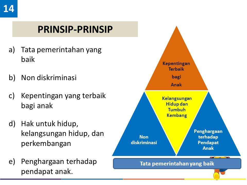 14 PRINSIP-PRINSIP Tata pemerintahan yang baik Non diskriminasi