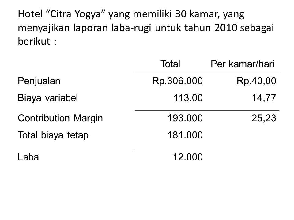 Hotel Citra Yogya yang memiliki 30 kamar, yang menyajikan laporan laba-rugi untuk tahun 2010 sebagai berikut :