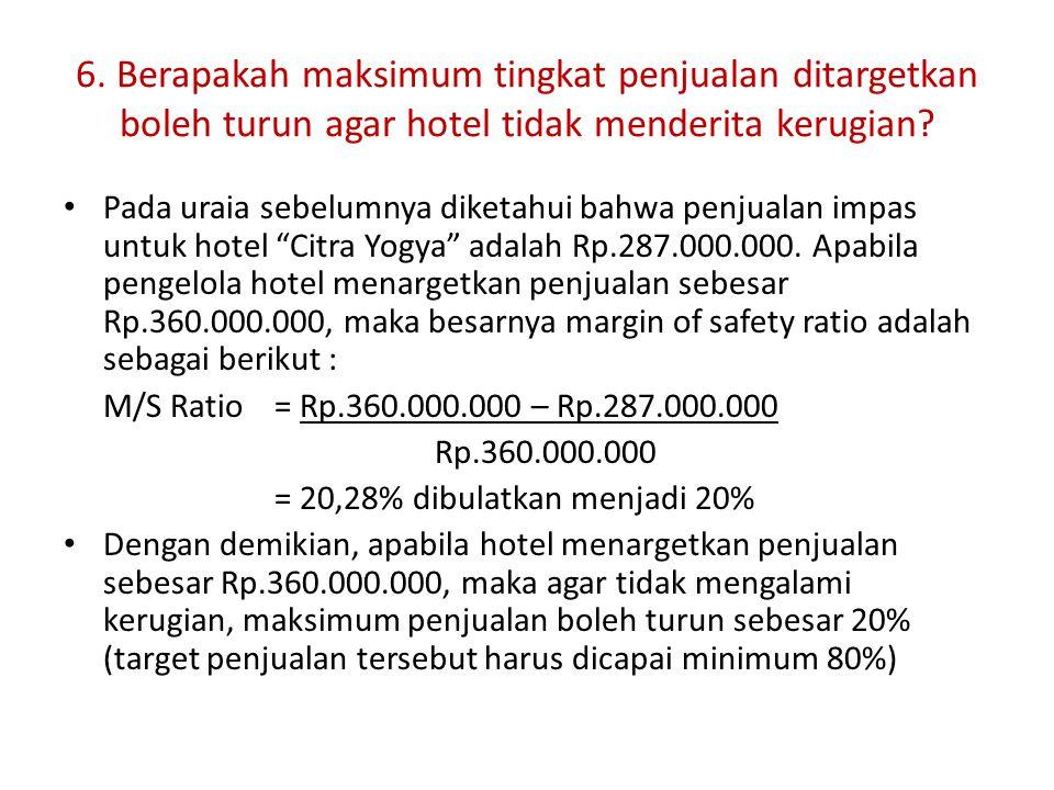6. Berapakah maksimum tingkat penjualan ditargetkan boleh turun agar hotel tidak menderita kerugian