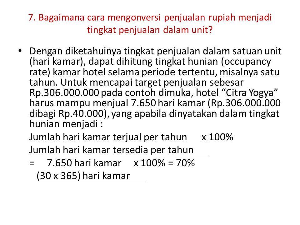 Jumlah hari kamar terjual per tahun x 100%