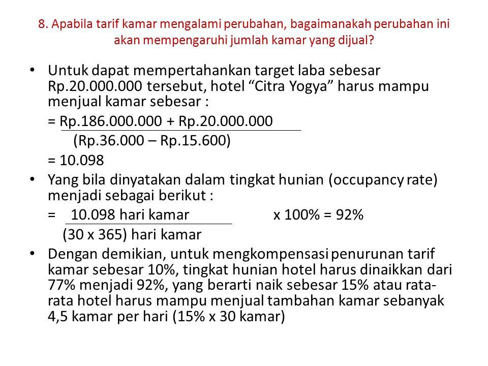 8. Apabila tarif kamar mengalami perubahan, bagaimanakah perubahan ini akan mempengaruhi jumlah kamar yang dijual