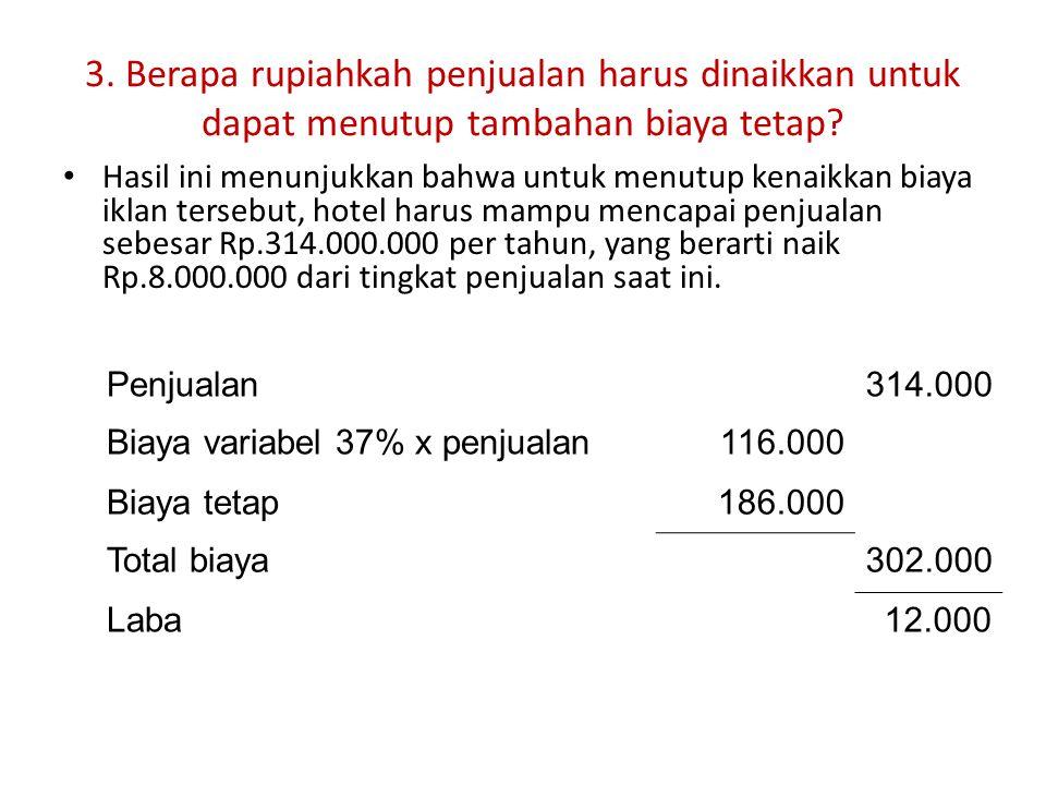 3. Berapa rupiahkah penjualan harus dinaikkan untuk dapat menutup tambahan biaya tetap