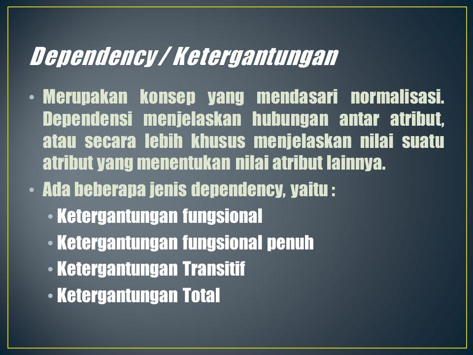 Dependency / Ketergantungan