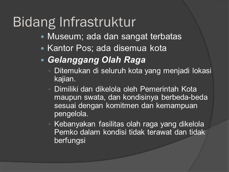 Bidang Infrastruktur Museum; ada dan sangat terbatas