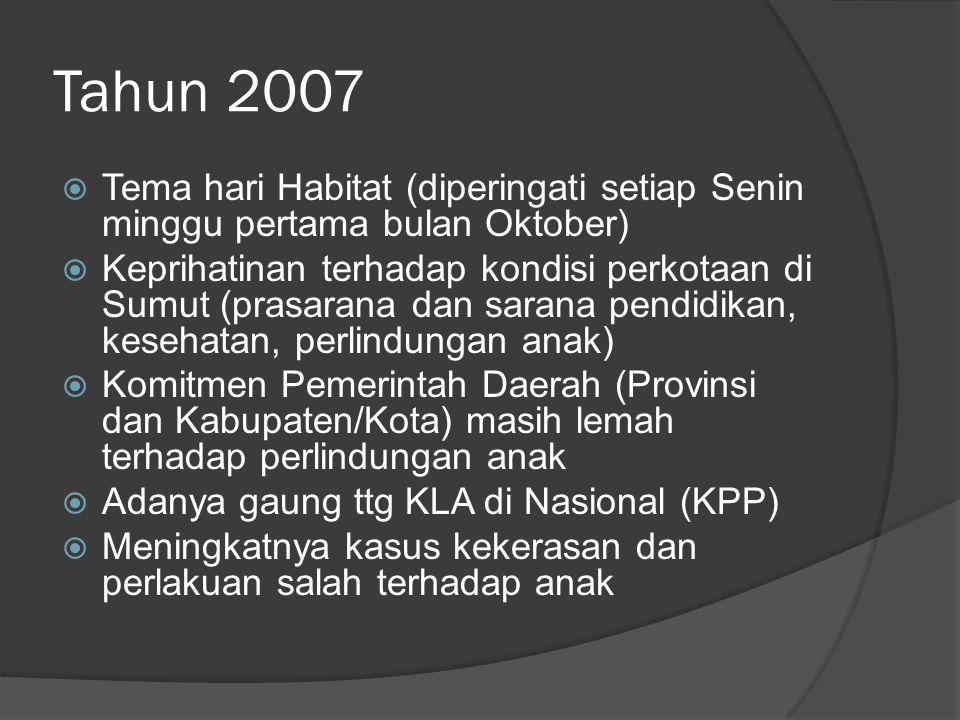 Tahun 2007 Tema hari Habitat (diperingati setiap Senin minggu pertama bulan Oktober)