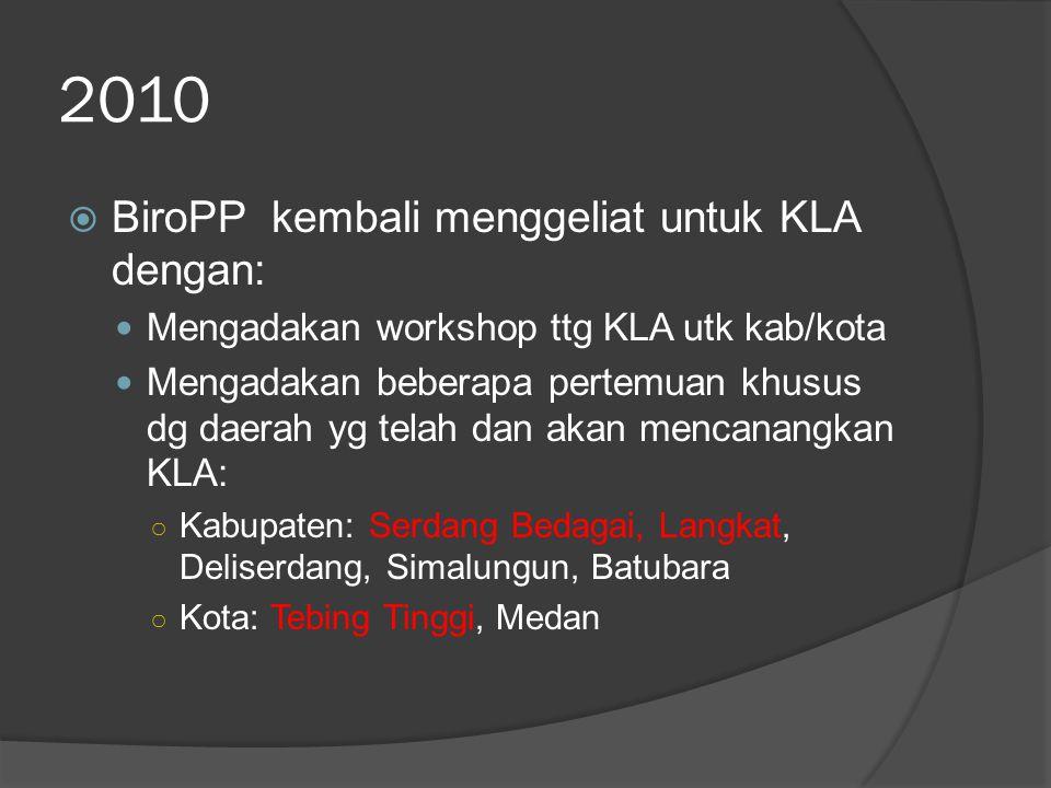 2010 BiroPP kembali menggeliat untuk KLA dengan: