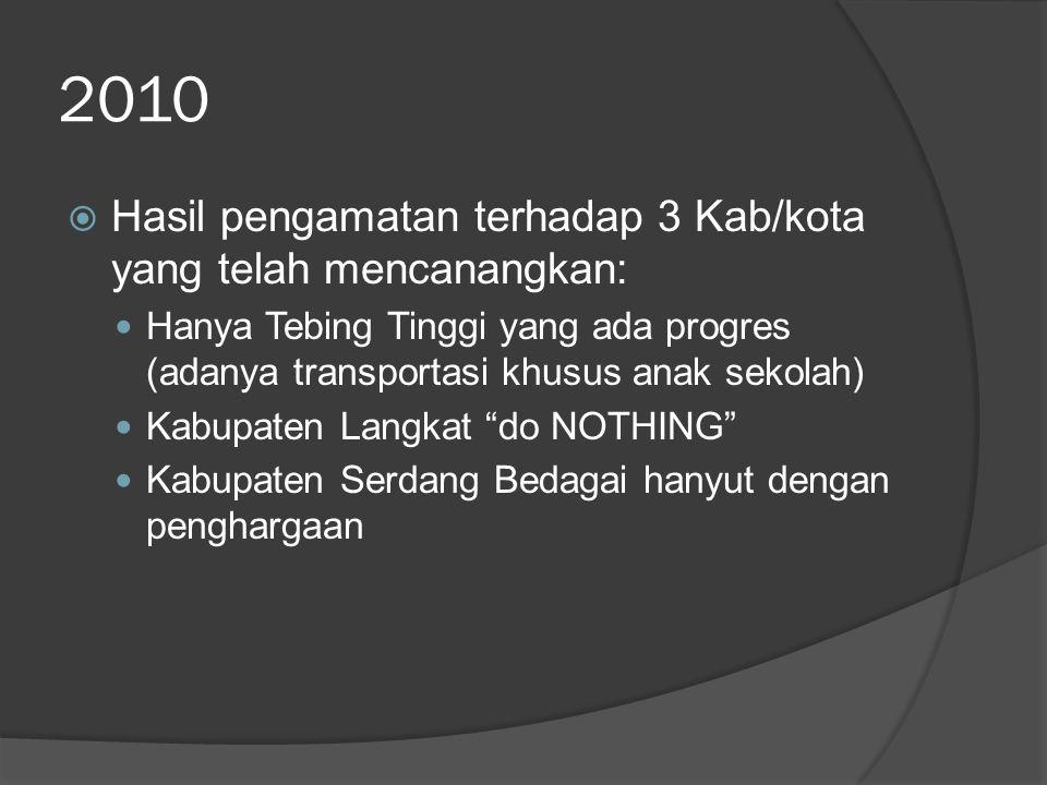 2010 Hasil pengamatan terhadap 3 Kab/kota yang telah mencanangkan: