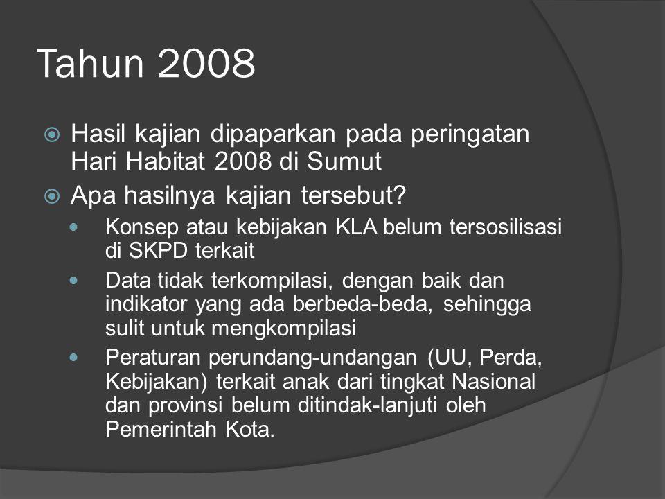 Tahun 2008 Hasil kajian dipaparkan pada peringatan Hari Habitat 2008 di Sumut. Apa hasilnya kajian tersebut