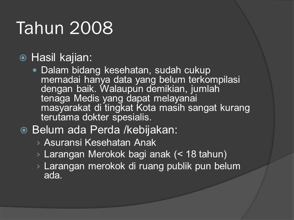 Tahun 2008 Hasil kajian: Belum ada Perda /kebijakan: