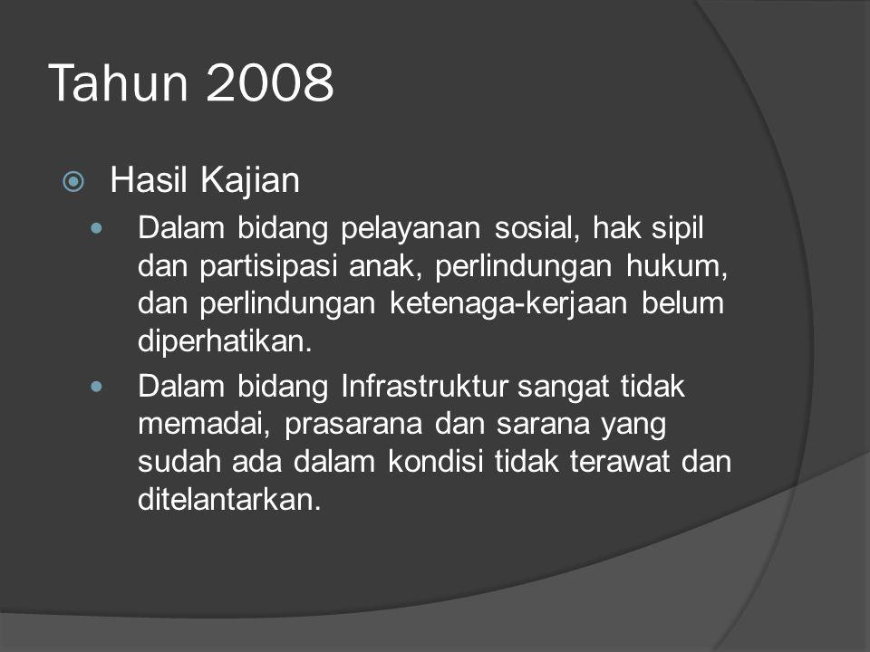 Tahun 2008 Hasil Kajian.