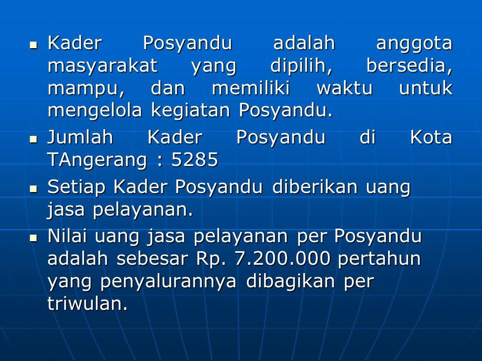 Kader Posyandu adalah anggota masyarakat yang dipilih, bersedia, mampu, dan memiliki waktu untuk mengelola kegiatan Posyandu.
