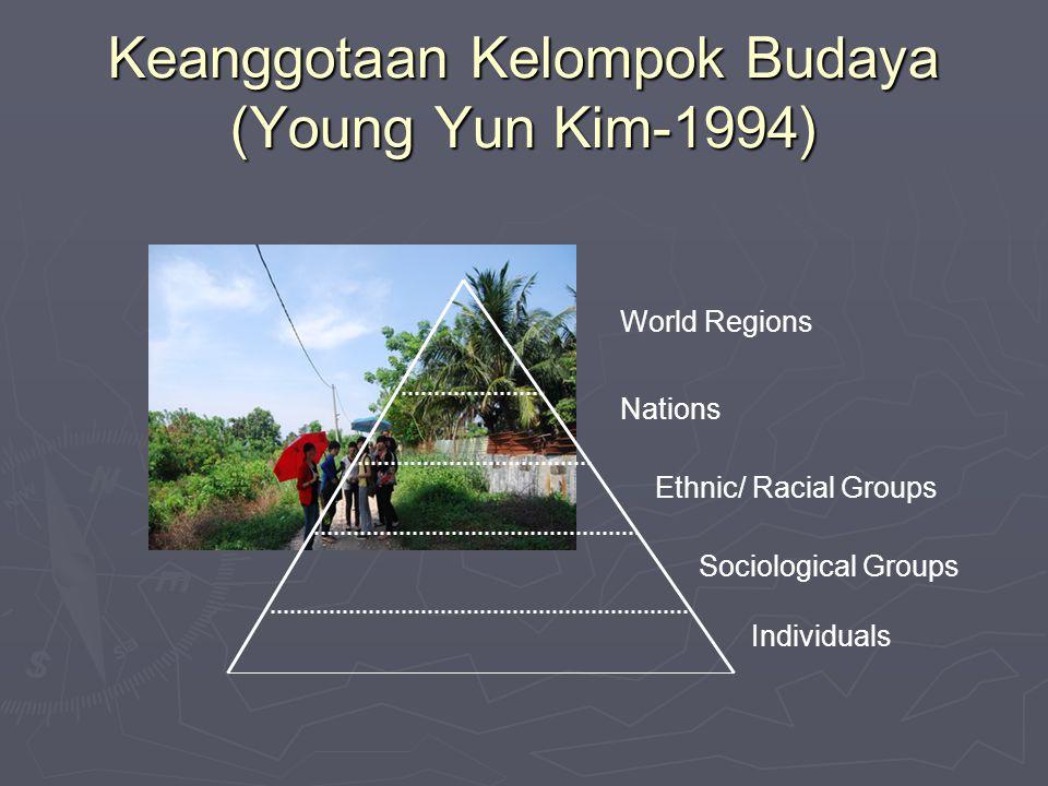 Keanggotaan Kelompok Budaya (Young Yun Kim-1994)