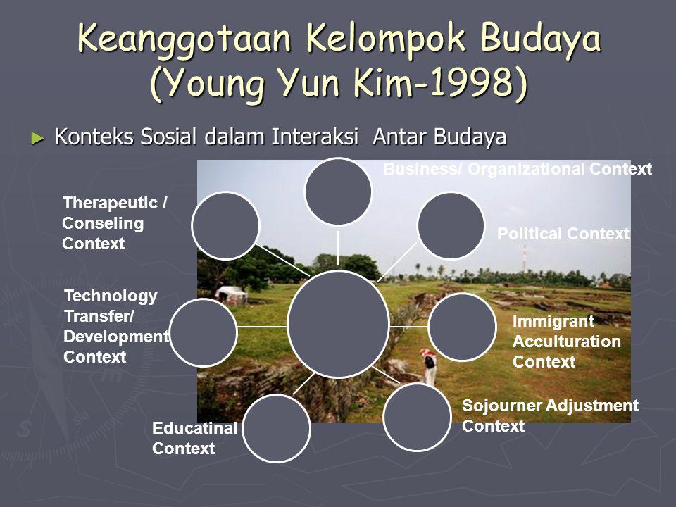 Keanggotaan Kelompok Budaya (Young Yun Kim-1998)