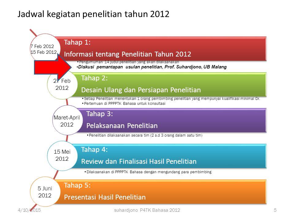 Jadwal kegiatan penelitian tahun 2012