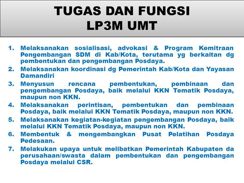 TUGAS DAN FUNGSI LP3M UMT