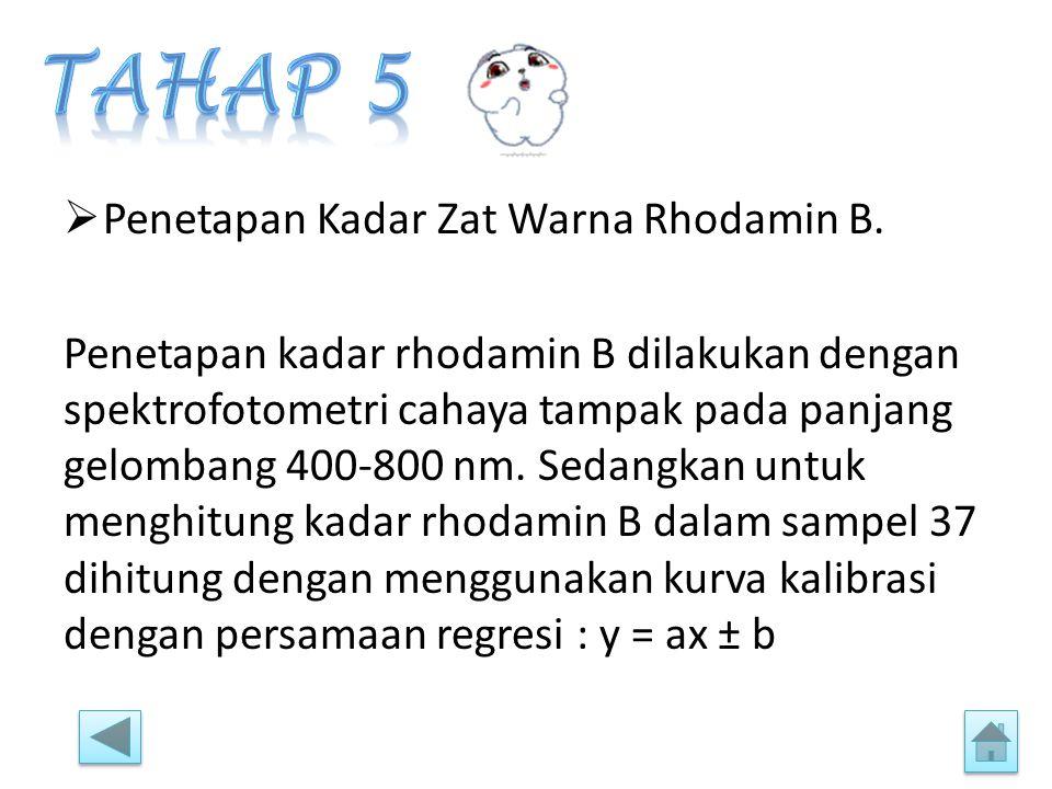 Tahap 5 Penetapan Kadar Zat Warna Rhodamin B.