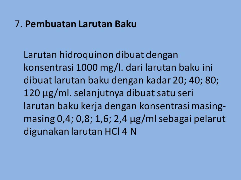 7. Pembuatan Larutan Baku Larutan hidroquinon dibuat dengan konsentrasi 1000 mg/l.