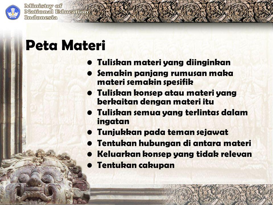 Peta Materi Tuliskan materi yang diinginkan